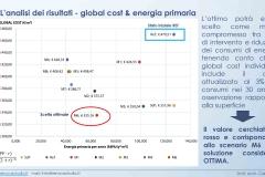 Riqualificazione energetica edificio scolastico_Pagina_14
